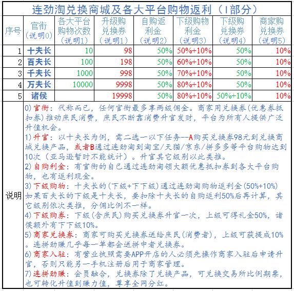 连劲淘返利政策25220435.png